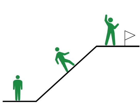展示会の目標設定−1 目標設定とは?なぜ必要?【展マス第14回】